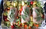 Как запечь куриное филе в фольге